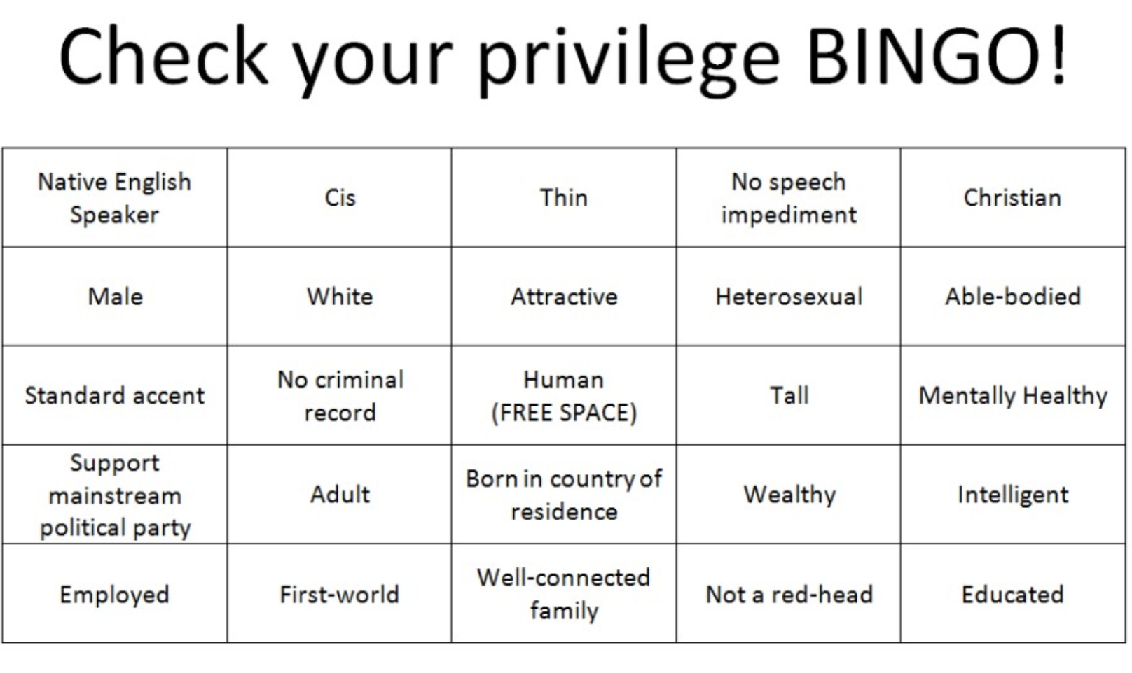Check your privilege bingo card